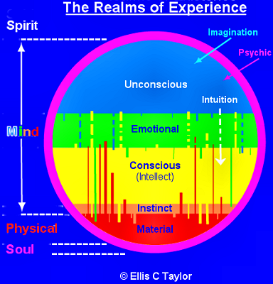realmsofexperience